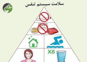 سلامت سیستم تنفسی
