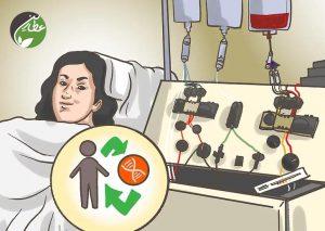 دریافت سلول از شخص بیمار