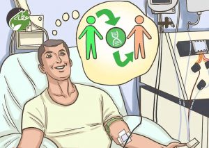 پیوند سلول از اهدا کننده