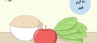 چگونه با تغذیه سالم به سلامت روده کمک کنیم؟